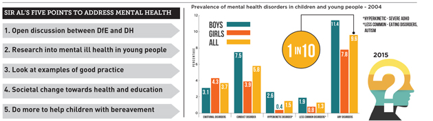 Mental-health-graph-w