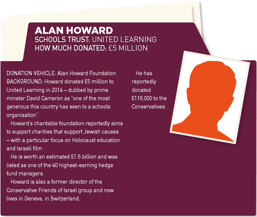 Alan Howard folder web7