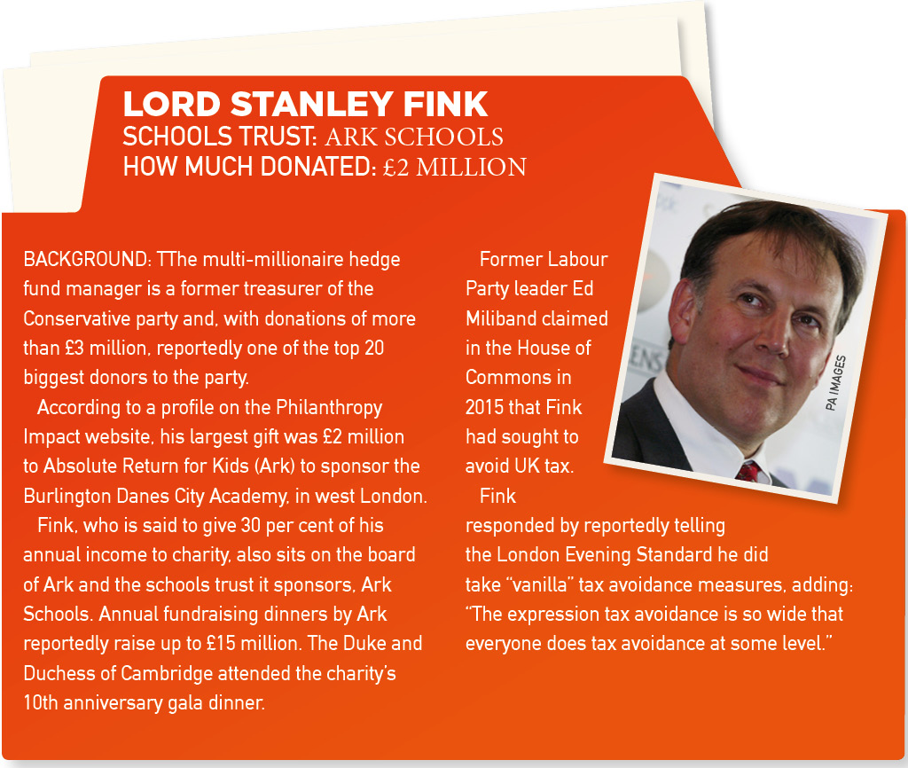 Lord Stanley Fink folder web5
