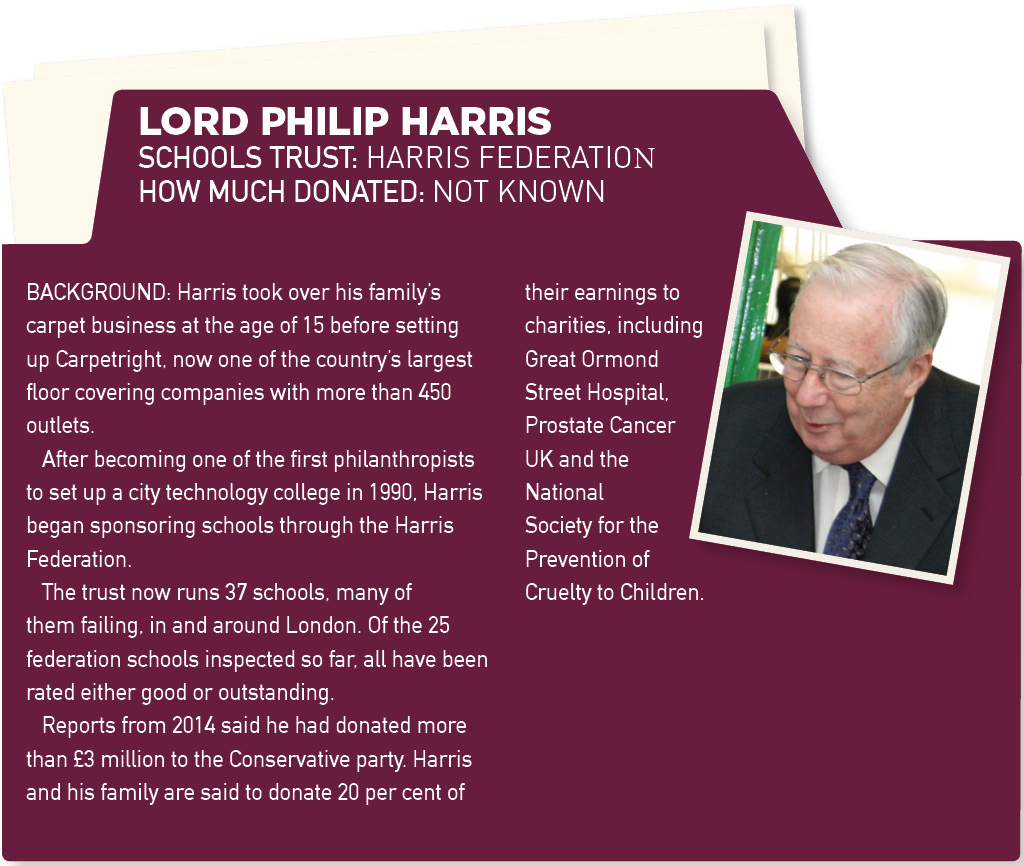 Lord philips Harris folder web2