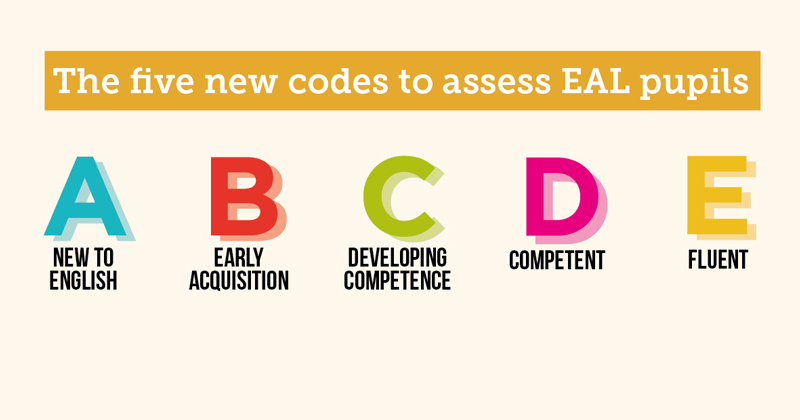 Schools must report EAL data differently from September – are you ready?
